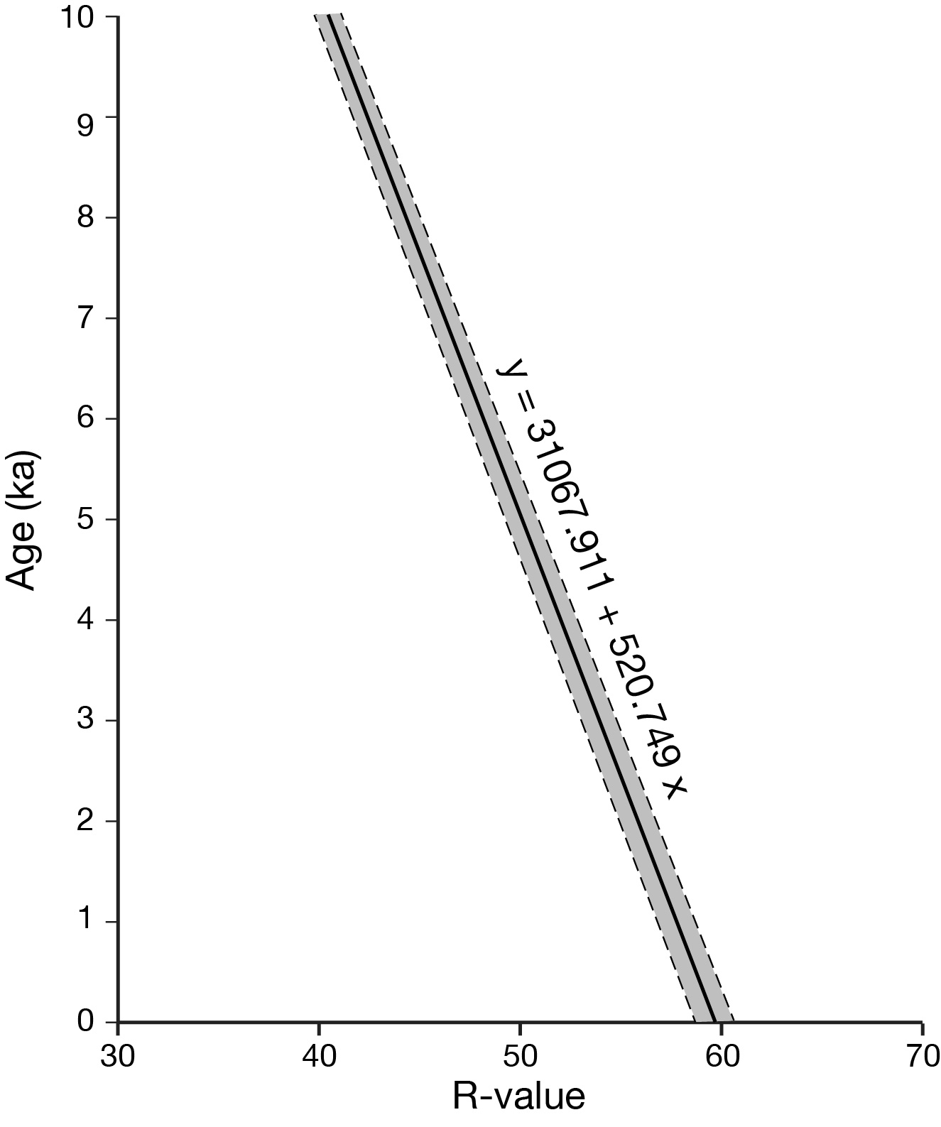 Cryoplanation fig 10.jpg