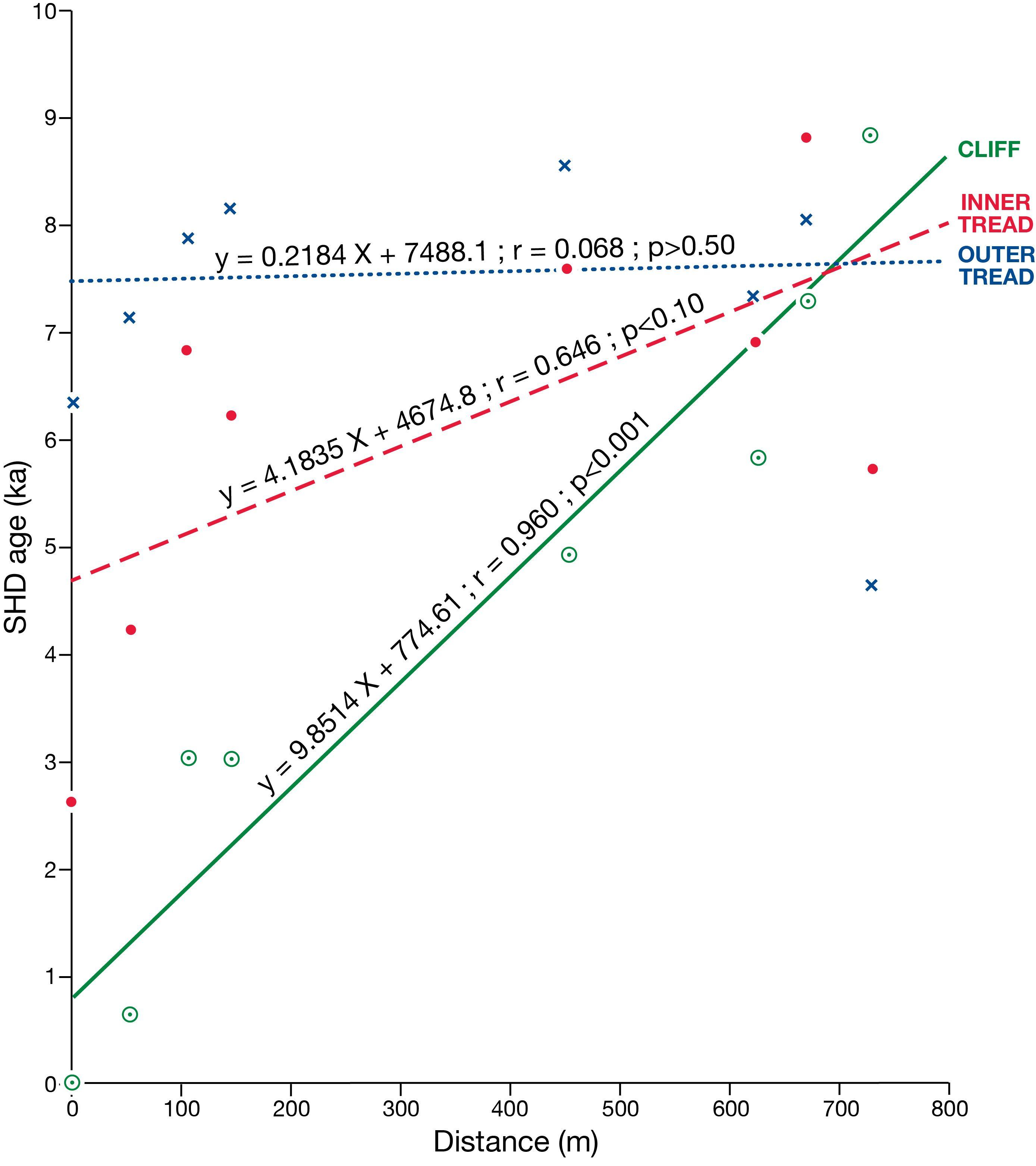 Cryoplanation fig 13 revised.jpg