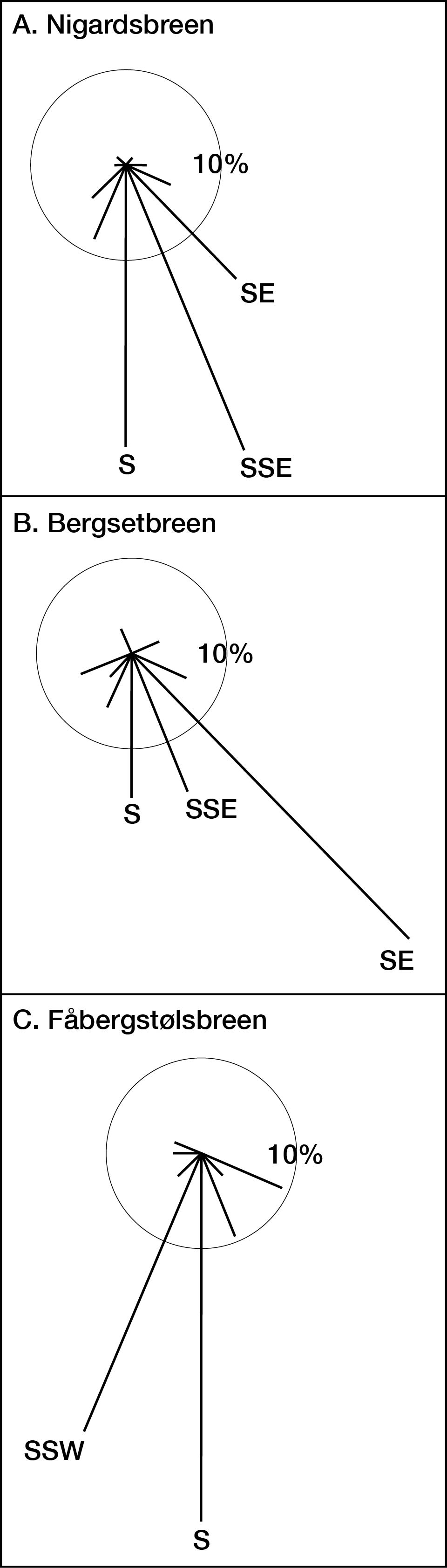 ANTS - Fig.12 A-D Aspect.jpg