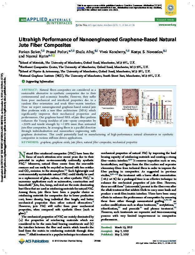 Ultrahigh Performance of Nanoengineered Graphene-Based Natural Jute Fiber Composites Thumbnail
